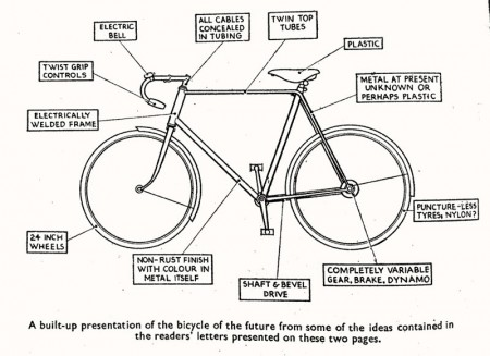 bicycle of the future